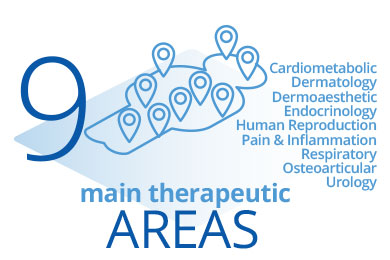 IBSA 9 main therapeutic areas