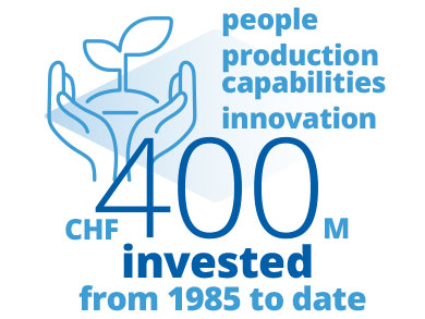 IBSA investment for people production innovation