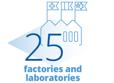 IBSA 25 factories and laboratories