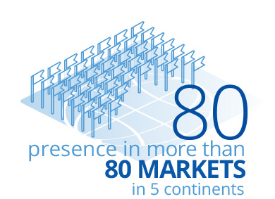 IBSA Group presence in more than 80 markets in 5 continents